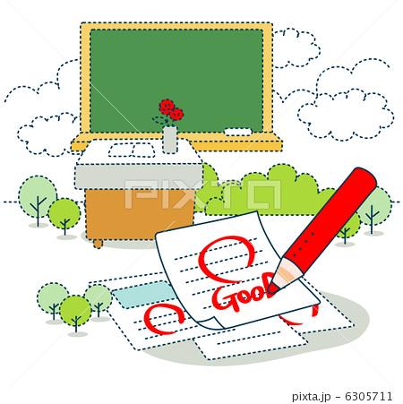 Giới thiệu, cách tính điểm các cấp độ thi Top J và so sánh với các kỳ thi khác